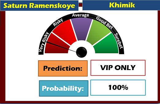 Saturn Ramenskoye vs Khimik Novomoskovsk Prediction