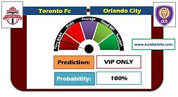 Toronto Fc vs Orlando City Prediction