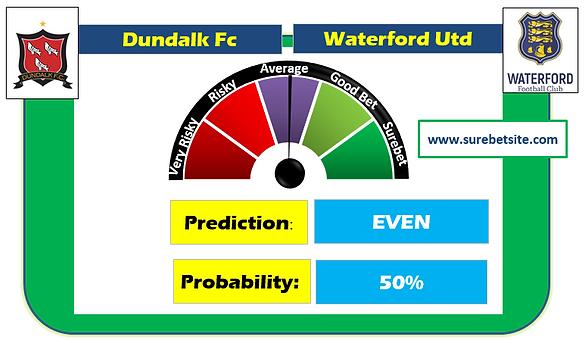Dundalk Fc vs Waterford Utd Prediction
