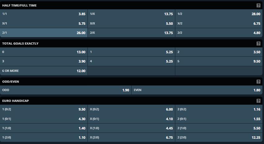 Screenshot showing various football betting markets