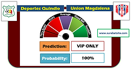 Deportes Quindio vs Union Magdalena Sm Prediction