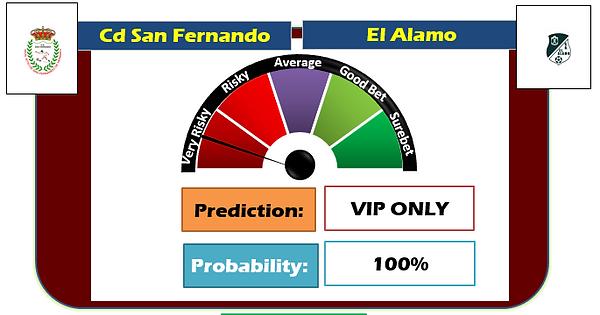 Cd San Fernando De Henares vs El Alamo Prediction