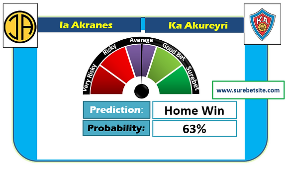 Ia Akranes vs Ka Akureyri Prediction
