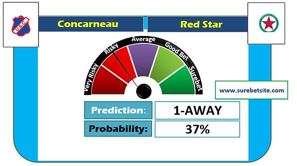 Concarneau vs Red Star Prediction