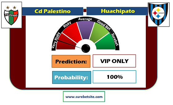 CD PALESTINO vs HUACHIPATO GG SUREBET PREDICTION