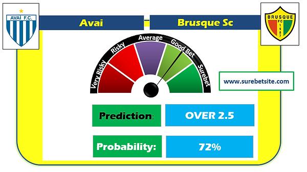 Avai vs Brusque Sc Prediction