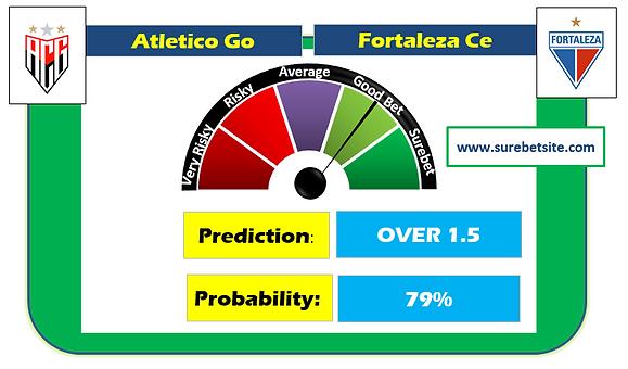 Atletico Go vs Fortaleza Ce Prediction