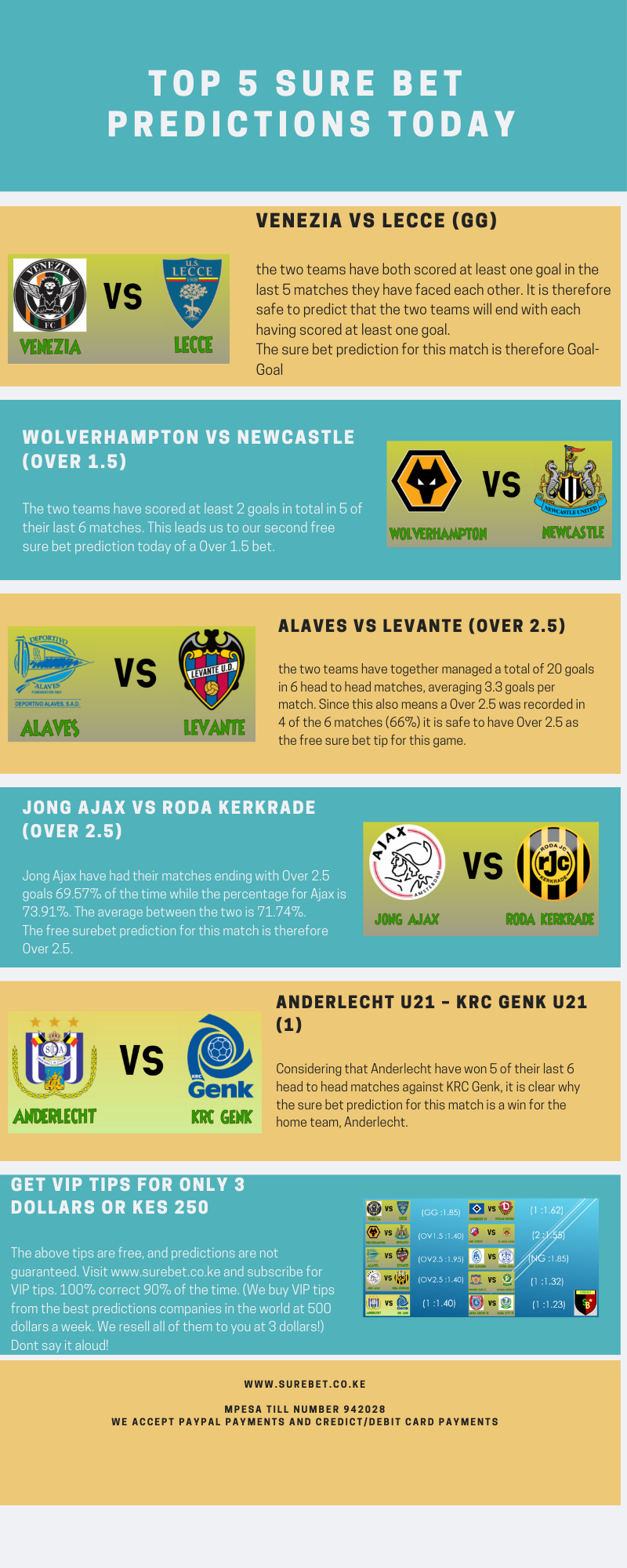 sure bet predictions today infographic