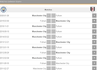 Manchester City vs Fulham fixed match.PN