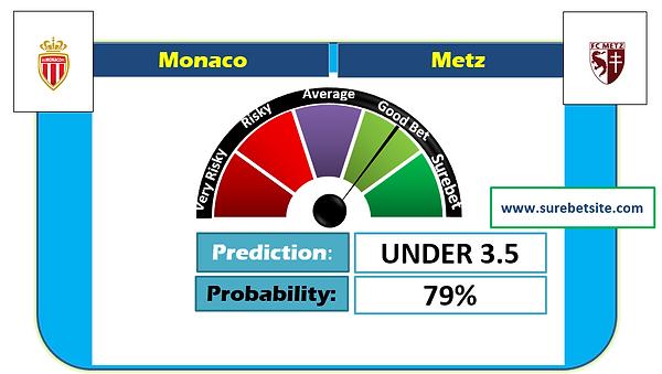 Monaco vs Metz Prediction