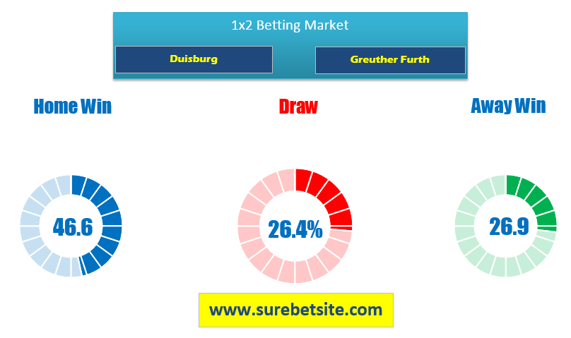 Btts And Win Predictions Today