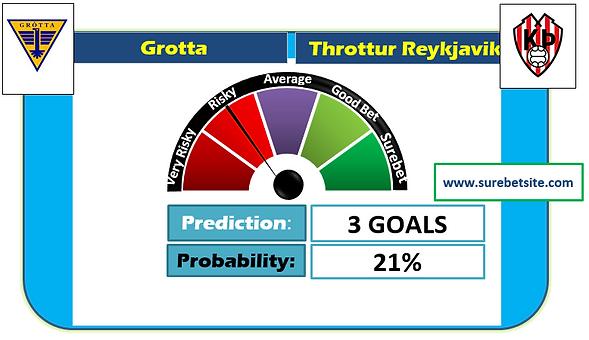 Grotta vs Throttur Reykjavik Surebet Prediction