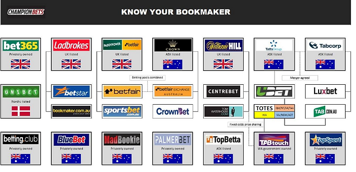 list of bookies or bookmakers.PNG
