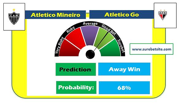 Atletico Mineiro vs Atletico Go Prediction