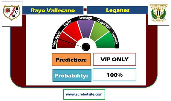 Rayo Vallecano vs Leganes Sure Prediction