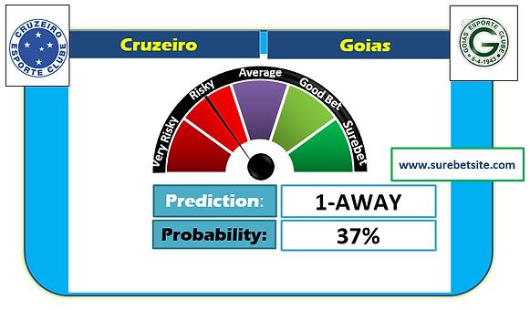 Cruzeiro vs Goias Prediction