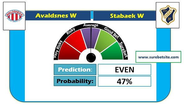 AVALDSNES W vs STABAEK W SURE PREDICTION