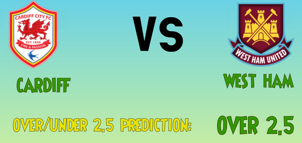 OVER 2.5/UNDER 2.5 PREDICTION