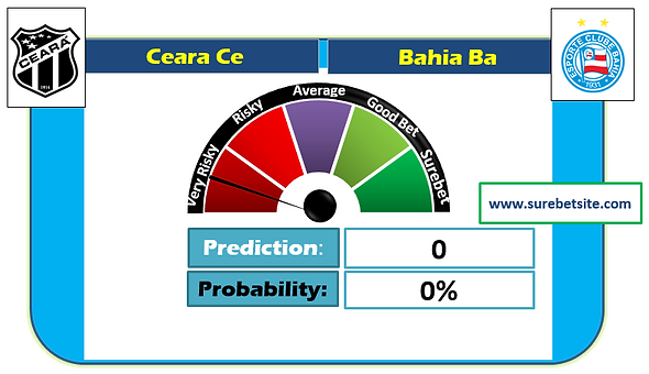 Ceara Ce vs Bahia Ba Prediction