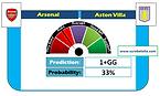 ARSENAL vs ASTON VILLA GG SUREBET PREDICTION