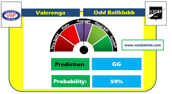 Valerenga vs Odd Ballklubb Prediction