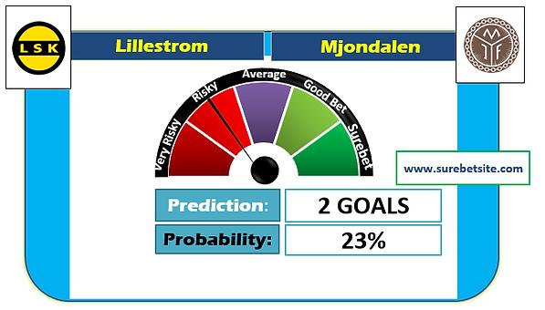 Lillestrom vs Mjondalen Prediction