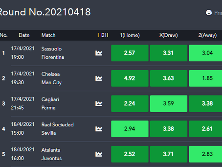SPORTYBET JACKPOT PREDICTION THIS WEEK 17TH APRIL 2021