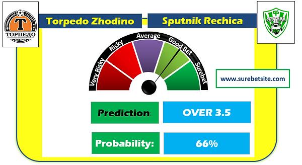 Torpedo Zhodino vs Sputnik Rechica Prediction