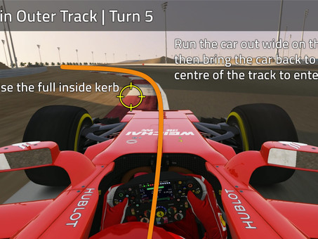 Bahrain Outer Track Guide