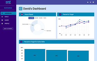 David-tDashboard.png