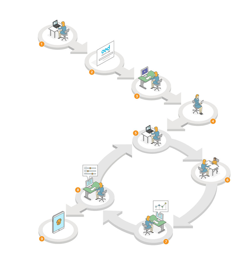 Process-illustration-new-steps-mod4.jpg