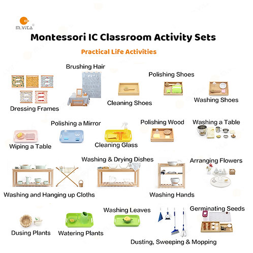 24 Practical Life Activities for IC Montessori Classroom Start-up package