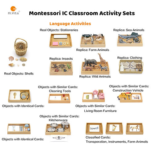 16 Language Activities for IC Montessori Classroom Start-up package