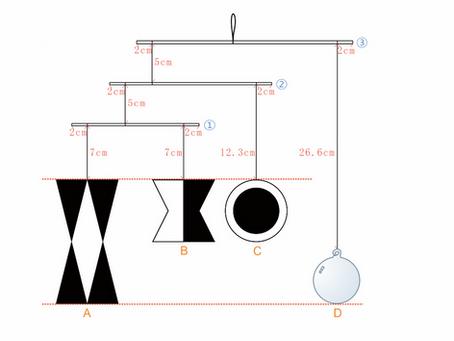 How to assemble Munari Visual Mobile