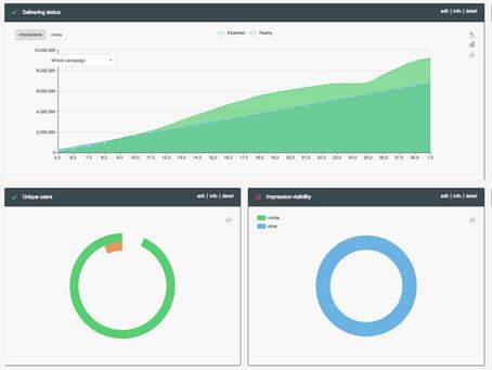 Tisková zpráva: CerebroAd.com spouští nové interaktivní rozhraní pro sledování online kampaní