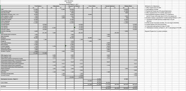 12-column worksheet