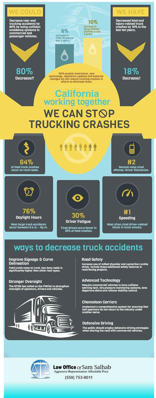 Fresno Truck Accident attorney