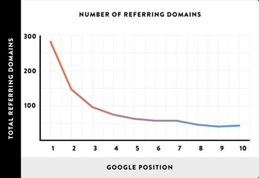 Referring-Domains-516x355.jpg
