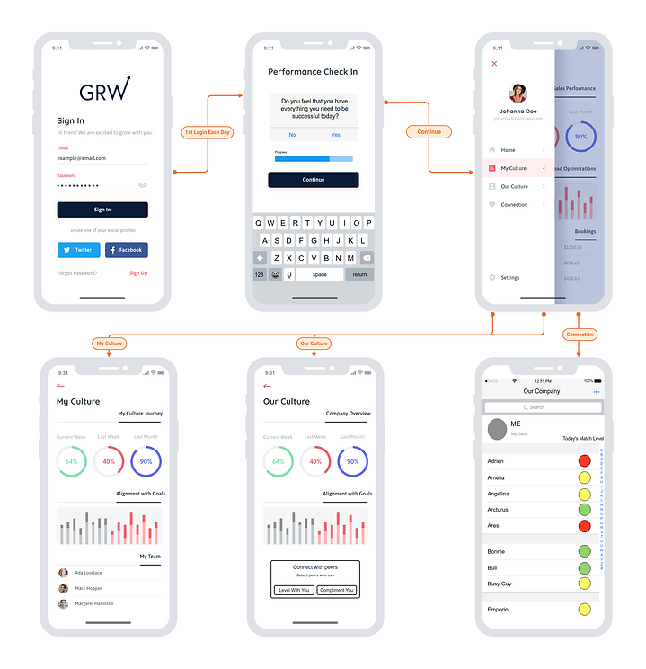 Mobile_App_Wireframe (1).png