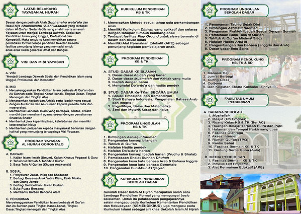 PPDB Al Hijrah Gorontalo 2021