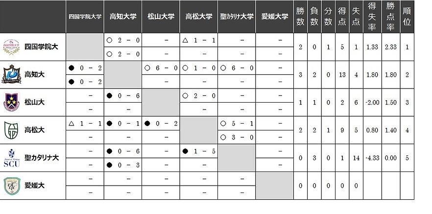 1部リーグ.jpg