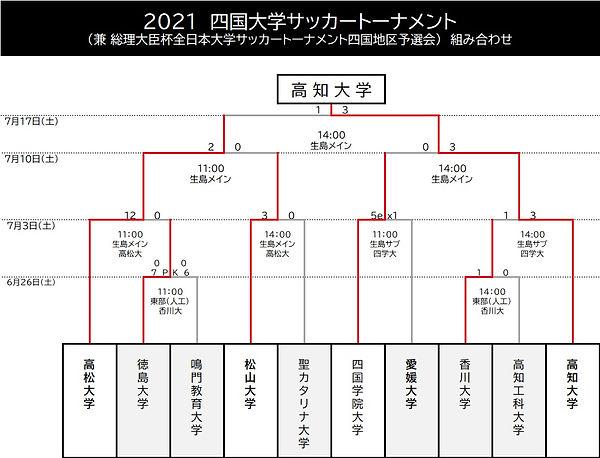 2021_トーナメント表.jpg