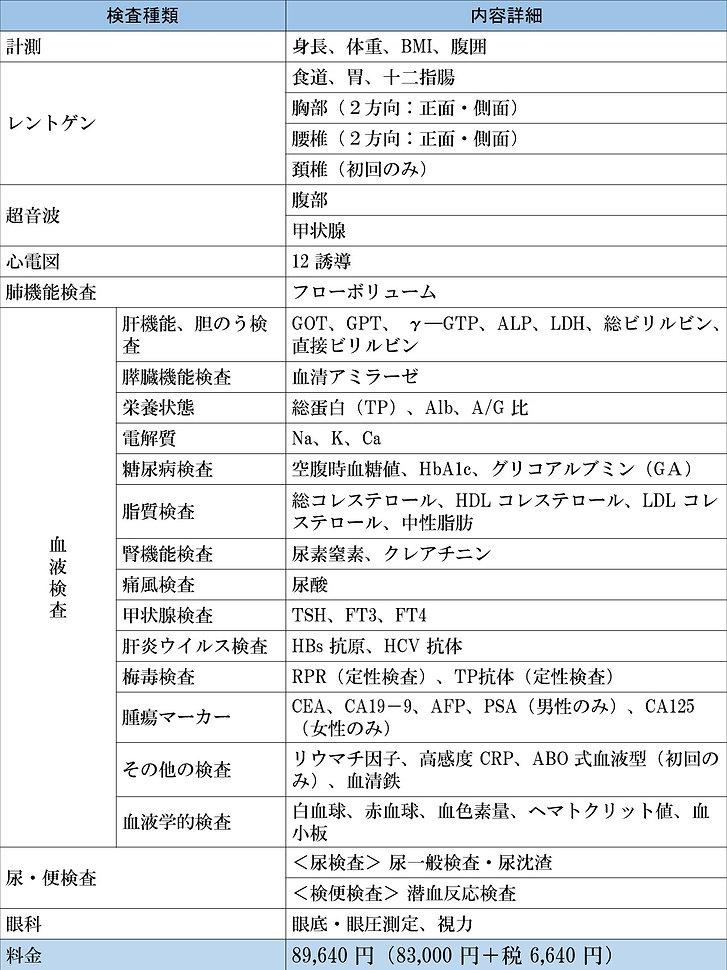 ドック項目表2019.4.17.jpg