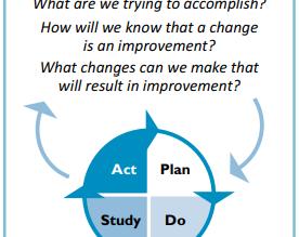 Coaching ja kvaliteedijuhtimine