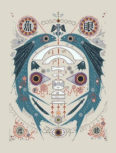 魚眼透鏡-Fisheyes Mute -D-