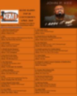 KGM1 Top 20.jpg