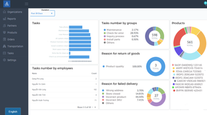 analytical dashboard business analytic