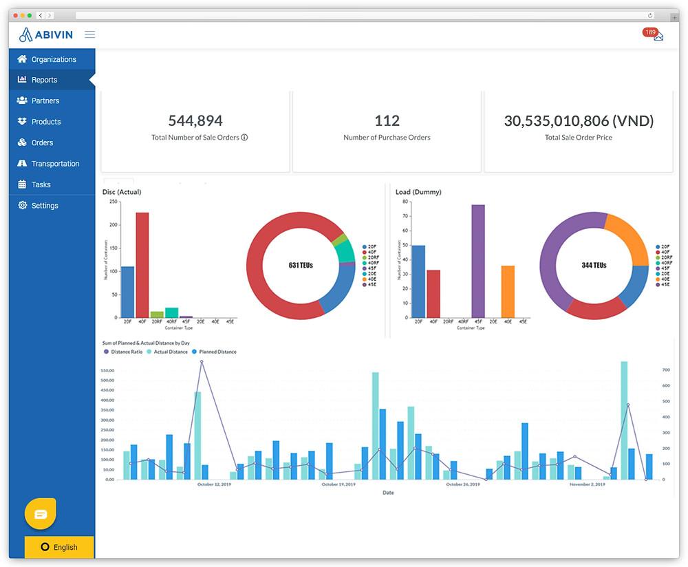 Abivin vRoute - Nền tảng Tối ưu Logistics với khả năng phân tích dữ liệu