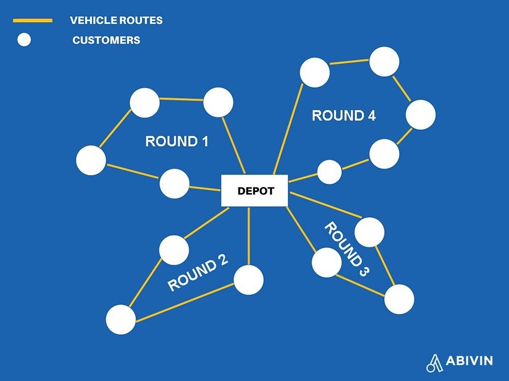 Solve vehicle routing problems