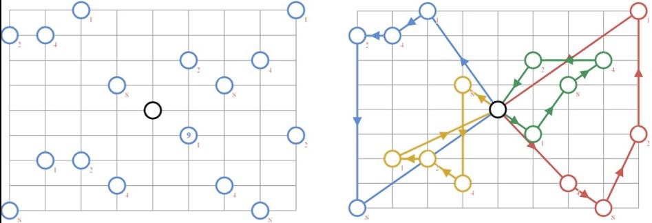 Vehicle Routing Problem (VRP) trong toán học và nghiên cứu